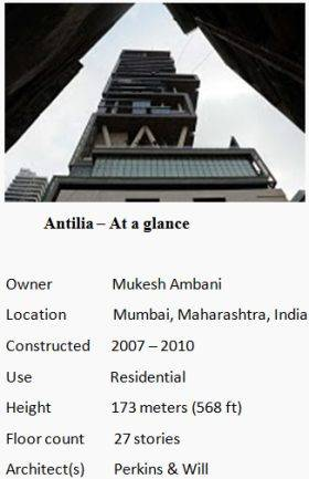 mukesh ambani anitila factbox 1